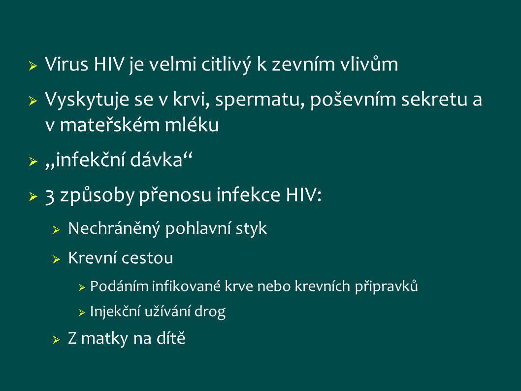 """ Virus HIV je velmi citlivý k zevním vlivům  Vyskytuje se v krvi, spermatu, poševním sekretu a v mateřském mléku  """"infekční dávka""""  3 způsoby přen"""