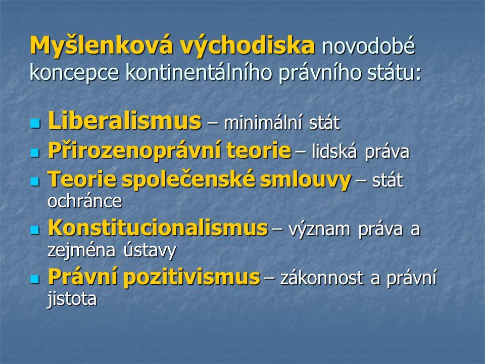 Myšlenková východiska novodobé koncepce kontinentálního právního státu: Liberalismus – minimální stát Liberalismus – minimální stát Přirozenoprávní te