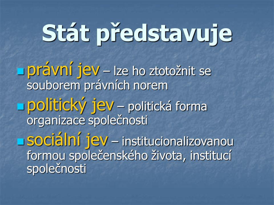 Stát představuje právní jev – lze ho ztotožnit se souborem právních norem právní jev – lze ho ztotožnit se souborem právních norem politický jev – pol