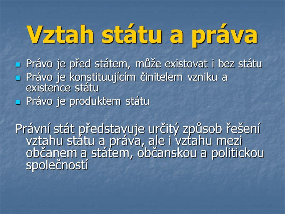 Vztah státu a práva Právo je před státem, může existovat i bez státu Právo je před státem, může existovat i bez státu Právo je konstituujícím činitele