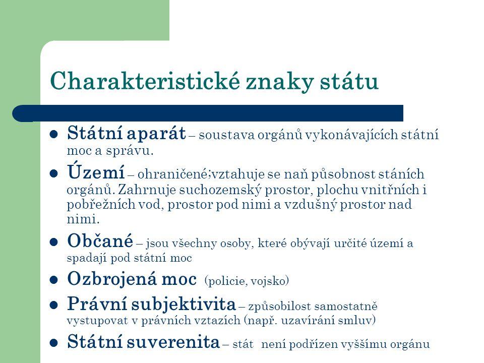 Charakteristické znaky státu Státní aparát – soustava orgánů vykonávajících státní moc a správu.