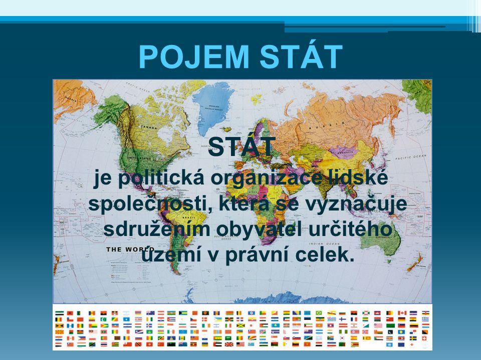 POJEM STÁT STÁT je politická organizace lidské společnosti, která se vyznačuje sdružením obyvatel určitého území v právní celek.
