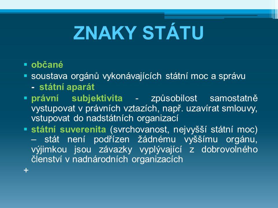 ZNAKY STÁTU  občané  soustava orgánů vykonávajících státní moc a správu - státní aparát  právní subjektivita - způsobilost samostatně vystupovat v