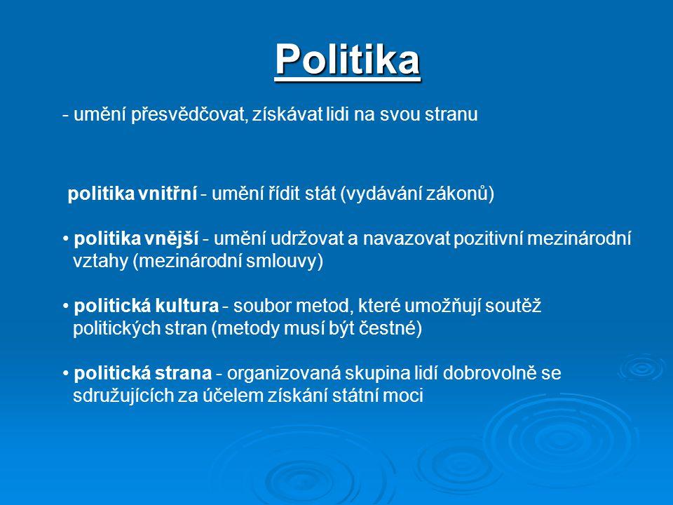 Politika politika vnitřní - umění řídit stát (vydávání zákonů) politika vnější - umění udržovat a navazovat pozitivní mezinárodní vztahy (mezinárodní smlouvy) politická kultura - soubor metod, které umožňují soutěž politických stran (metody musí být čestné) politická strana - organizovaná skupina lidí dobrovolně se sdružujících za účelem získání státní moci - umění přesvědčovat, získávat lidi na svou stranu