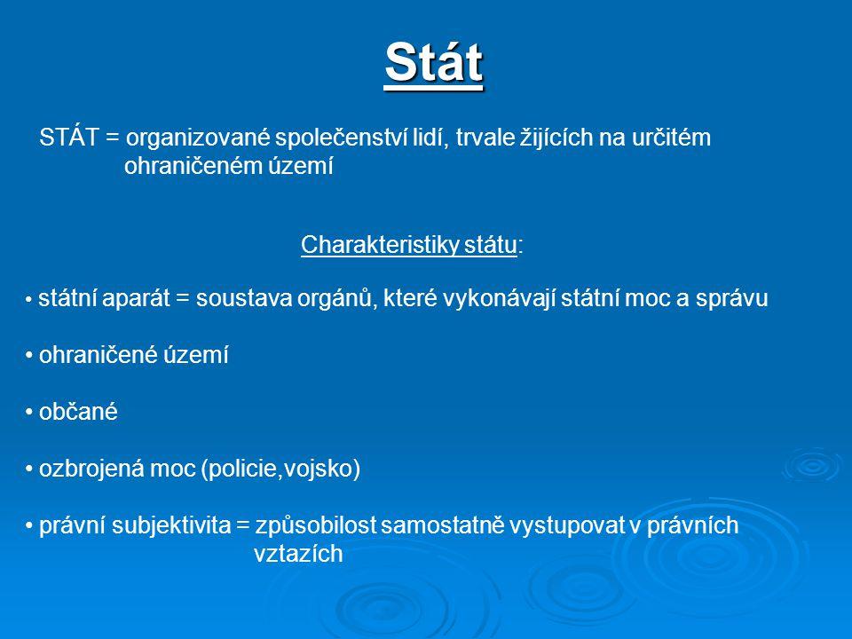 Stát státní aparát = soustava orgánů, které vykonávají státní moc a správu ohraničené území občané ozbrojená moc (policie,vojsko) právní subjektivita = způsobilost samostatně vystupovat v právních vztazích STÁT = organizované společenství lidí, trvale žijících na určitém ohraničeném území Charakteristiky státu: