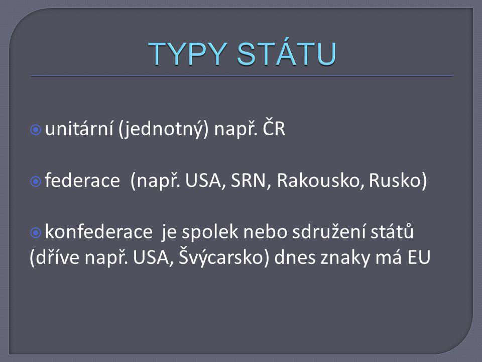  unitární (jednotný) např.ČR  federace (např.