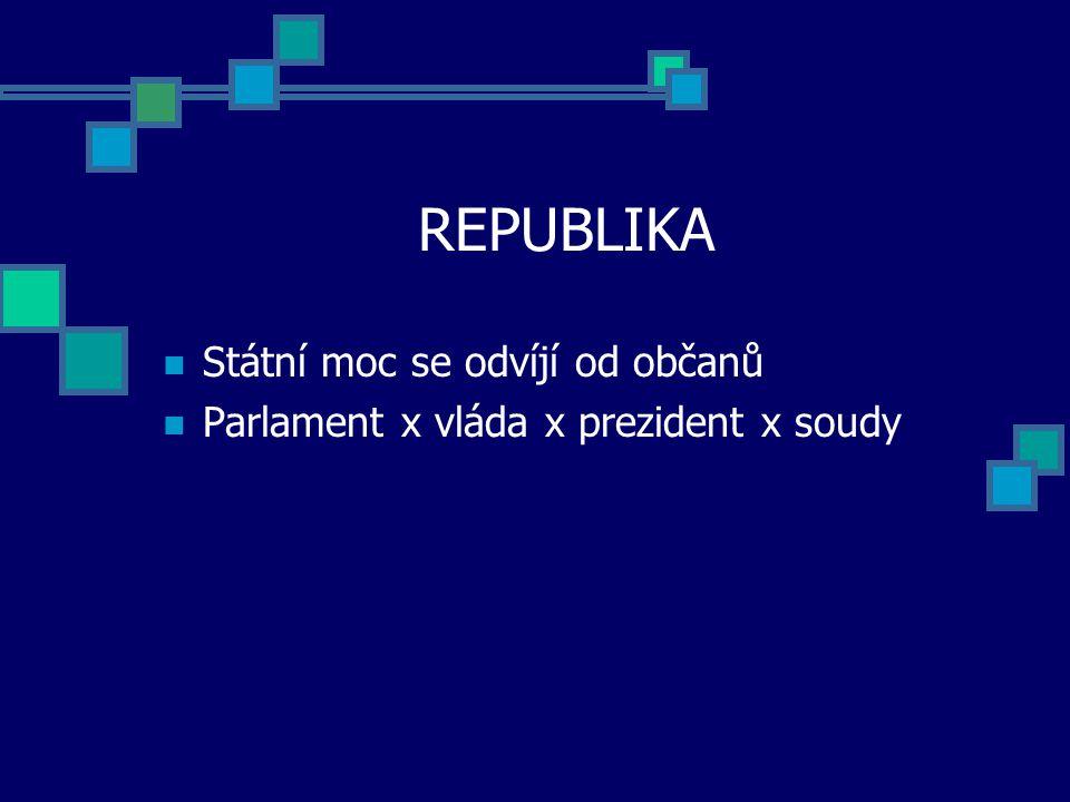 REPUBLIKA Státní moc se odvíjí od občanů Parlament x vláda x prezident x soudy