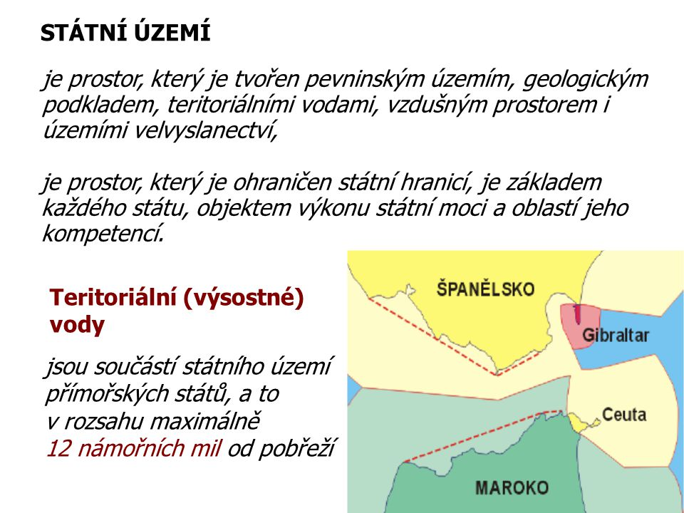 STÁTNÍ ÚZEMÍ je prostor, který je tvořen pevninským územím, geologickým podkladem, teritoriálními vodami, vzdušným prostorem i územími velvyslanectví,