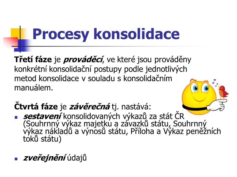 Procesy konsolidace Třetí fáze je prováděcí, ve které jsou prováděny konkrétní konsolidační postupy podle jednotlivých metod konsolidace v souladu s k