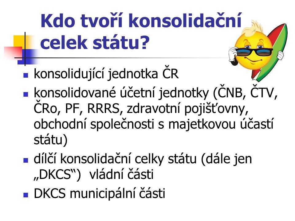 Kdo tvoří konsolidační celek státu? konsolidující jednotka ČR konsolidované účetní jednotky (ČNB, ČTV, ČRo, PF, RRRS, zdravotní pojišťovny, obchodní s