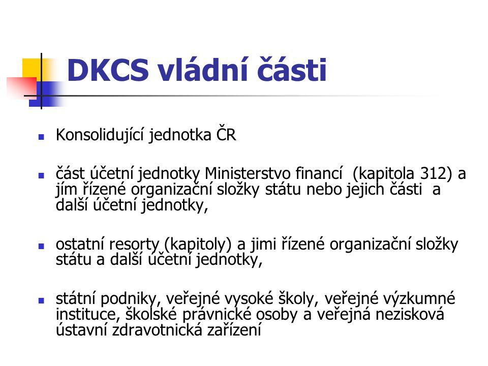 DKCS vládní části Konsolidující jednotka ČR část účetní jednotky Ministerstvo financí (kapitola 312) a jím řízené organizační složky státu nebo jejich