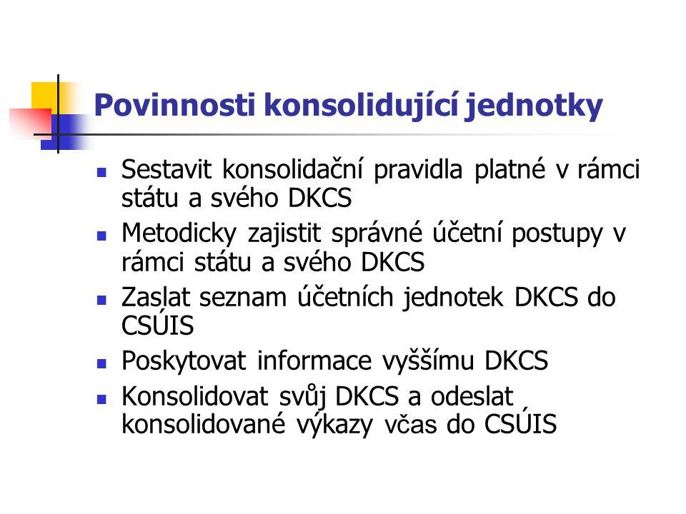 Povinnosti konsolidující jednotky Sestavit konsolidační pravidla platné v rámci státu a svého DKCS Metodicky zajistit správné účetní postupy v rámci s