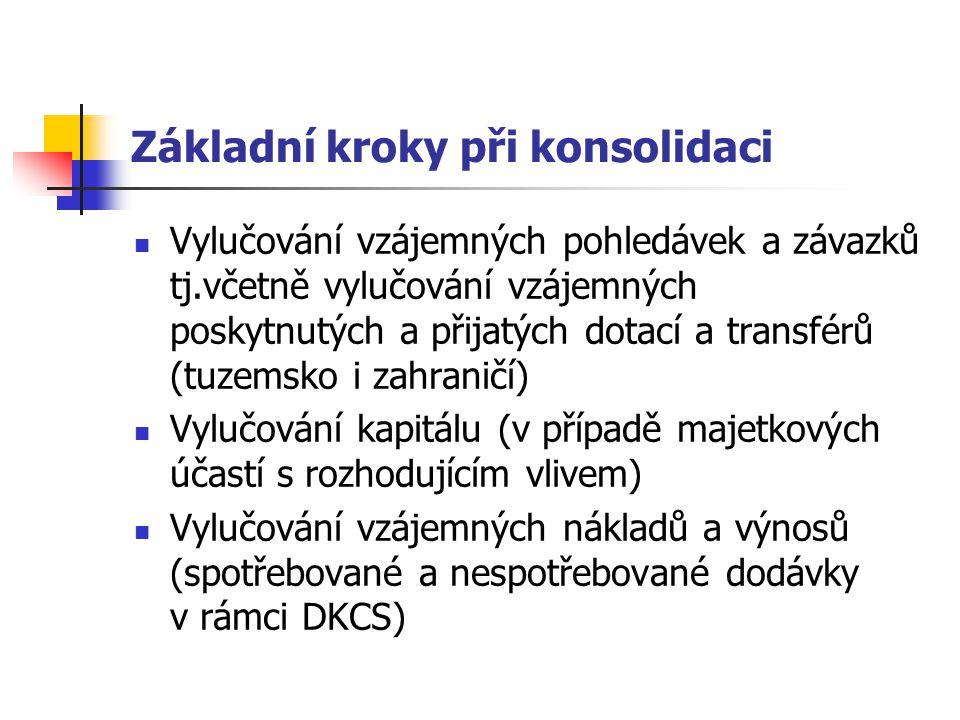 Základní kroky při konsolidaci Vylučování vzájemných pohledávek a závazků tj.včetně vylučování vzájemných poskytnutých a přijatých dotací a transférů