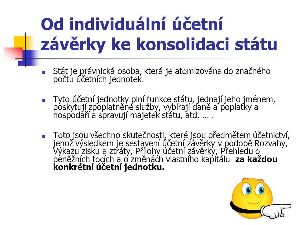 Od individuální účetní závěrky ke konsolidaci státu Stát je právnická osoba, která je atomizována do značného počtu účetních jednotek. Tyto účetní jed