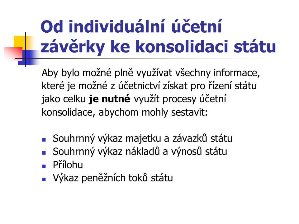 Od individuální účetní závěrky ke konsolidaci státu Aby bylo možné plně využívat všechny informace, které je možné z účetnictví získat pro řízení stát
