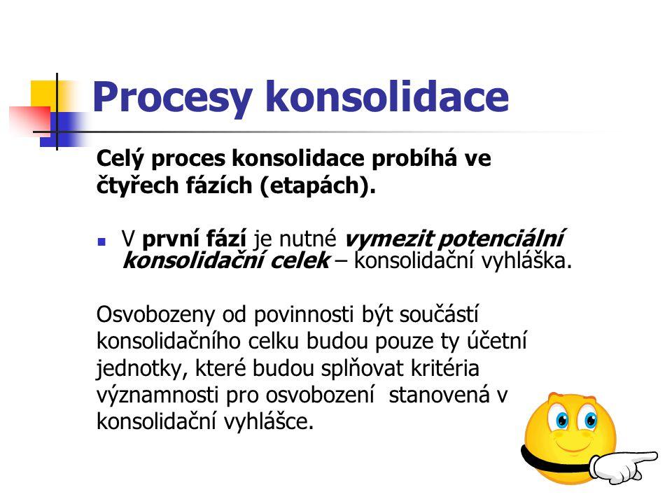 Procesy konsolidace Celý proces konsolidace probíhá ve čtyřech fázích (etapách). V první fází je nutné vymezit potenciální konsolidační celek – konsol
