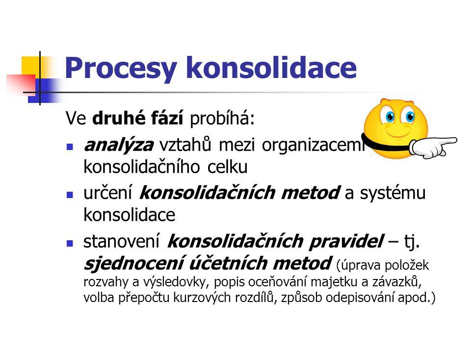 Procesy konsolidace Ve druhé fází probíhá: analýza vztahů mezi organizacemi konsolidačního celku určení konsolidačních metod a systému konsolidace sta