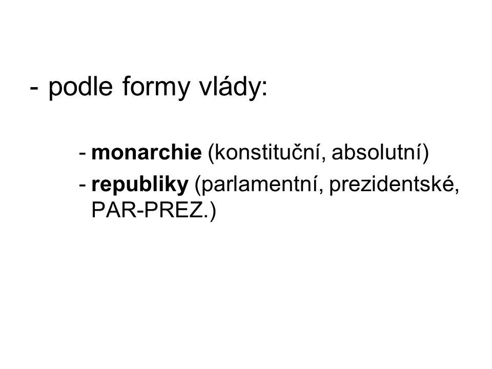-podle formy vlády: -monarchie (konstituční, absolutní) -republiky (parlamentní, prezidentské, PAR-PREZ.)