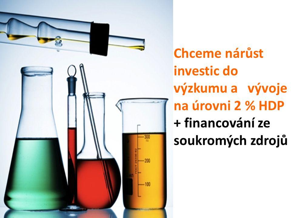 Chceme nárůst investic do výzkumu a vývoje na úrovni 2 % HDP + financování ze soukromých zdrojů