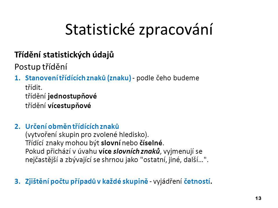 13 Statistické zpracování Třídění statistických údajů Postup třídění 1.Stanovení třídících znaků (znaku) - podle čeho budeme třídit. třídění jednostup