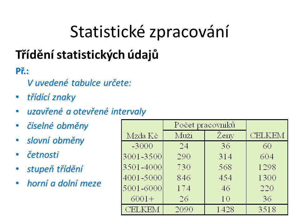 16 Statistické zpracování Třídění statistických údajů Př.: V uvedené tabulce určete: třídící znaky třídící znaky uzavřené a otevřené intervaly uzavřen