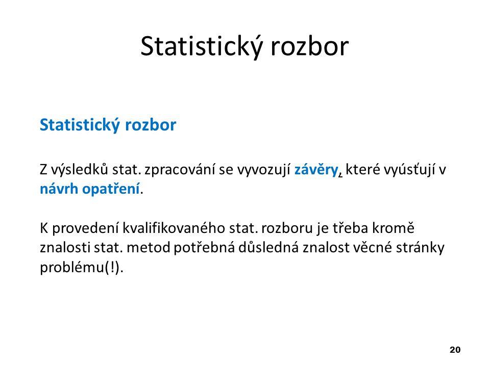 20 Statistický rozbor Z výsledků stat. zpracování se vyvozují závěry, které vyúsťují v návrh opatření. K provedení kvalifikovaného stat. rozboru je tř