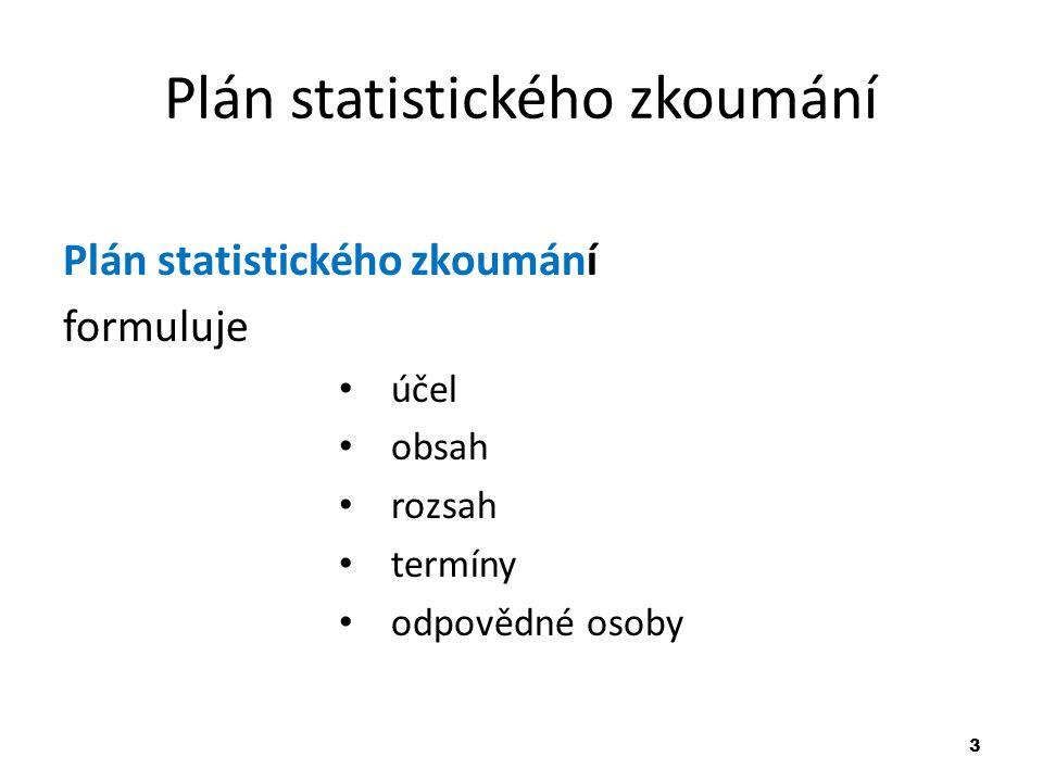 3 Plán statistického zkoumání formuluje účel obsah rozsah termíny odpovědné osoby