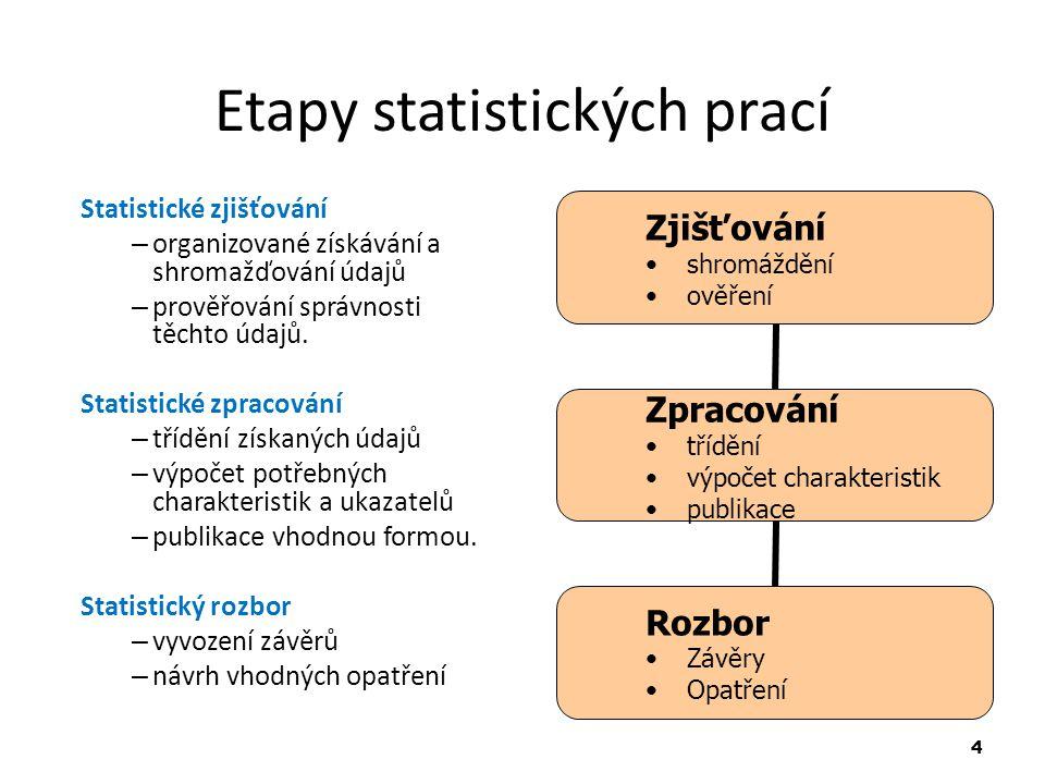 4 Etapy statistických prací Statistické zjišťování – organizované získávání a shromažďování údajů – prověřování správnosti těchto údajů. Statistické z