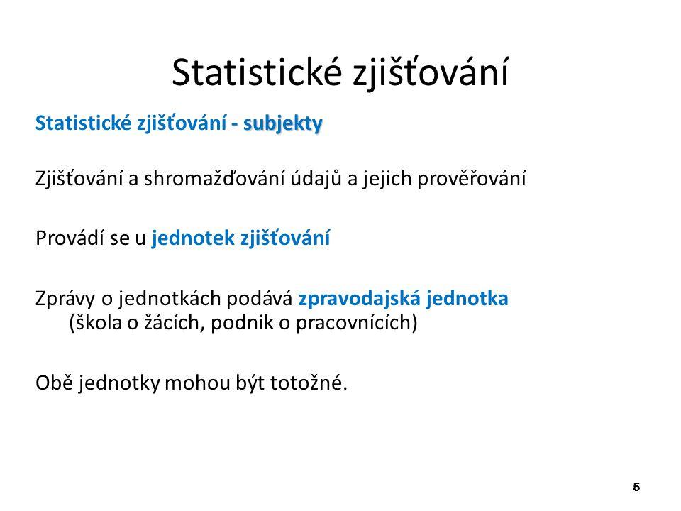 5 Statistické zjišťování - subjekty Statistické zjišťování - subjekty Zjišťování a shromažďování údajů a jejich prověřování Provádí se u jednotek zjiš