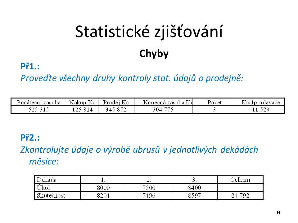 9 Statistické zjišťování Chyby Př1.: Proveďte všechny druhy kontroly stat. údajů o prodejně: Př2.: Zkontrolujte údaje o výrobě ubrusů v jednotlivých d