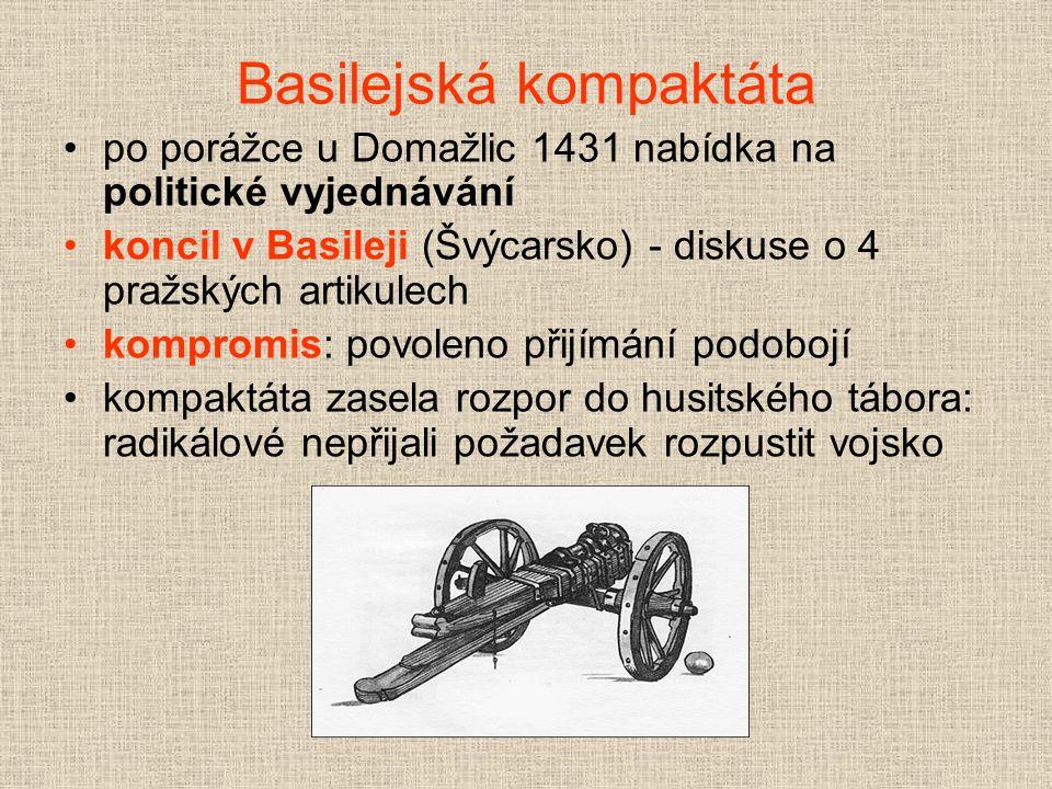 Spanilé jízdy 1428 - 1433 Vojenské výpravy do ciziny 1433 až k Baltu Cíl: 1. šíření husitských myšlenek snaha zbavit se izolace, manifesty) 2. výprava