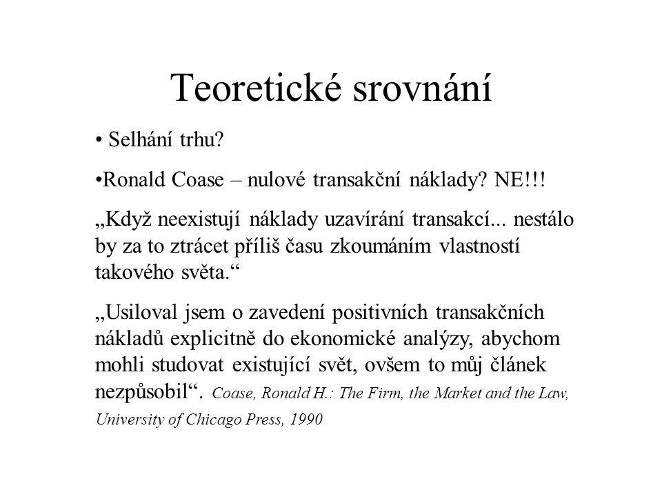 Teoretické srovnání Selhání trhu. Ronald Coase – nulové transakční náklady.