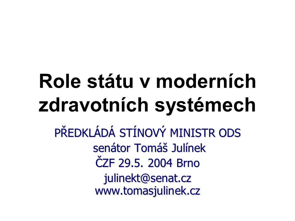 Role státu v moderních zdravotních systémech PŘEDKLÁDÁ STÍNOVÝ MINISTR ODS senátor Tomáš Julínek senátor Tomáš Julínek ČZF 29.5. 2004 Brno julinekt@se