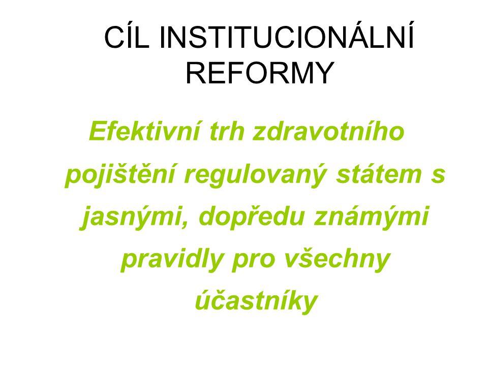 CÍL INSTITUCIONÁLNÍ REFORMY Efektivní trh zdravotního pojištění regulovaný státem s jasnými, dopředu známými pravidly pro všechny účastníky