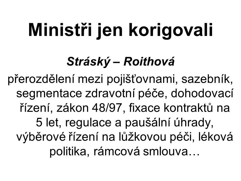 Ministři jen korigovali Stráský – Roithová přerozdělení mezi pojišťovnami, sazebník, segmentace zdravotní péče, dohodovací řízení, zákon 48/97, fixace