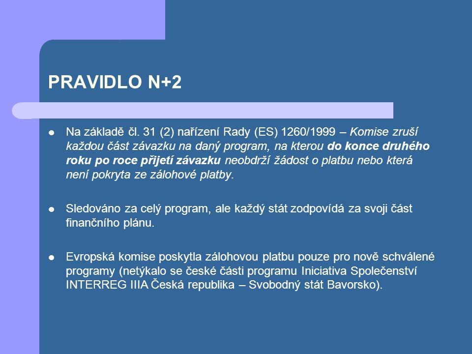 PRAVIDLO N+2 Na základě čl.