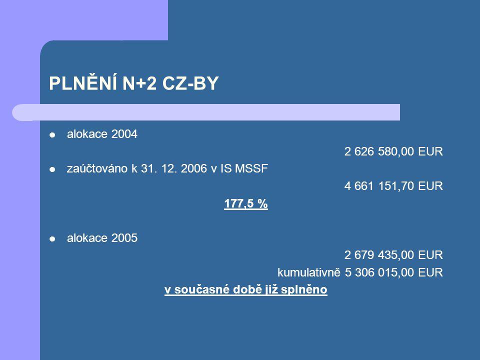 PLNĚNÍ N+2 CZ-BY alokace 2004 2 626 580,00 EUR zaúčtováno k 31.