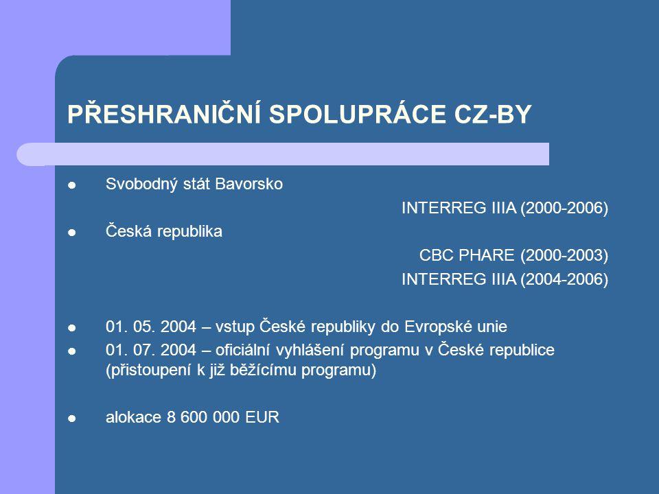 PŘESHRANIČNÍ SPOLUPRÁCE CZ-BY Svobodný stát Bavorsko INTERREG IIIA (2000-2006) Česká republika CBC PHARE (2000-2003) INTERREG IIIA (2004-2006) 01.