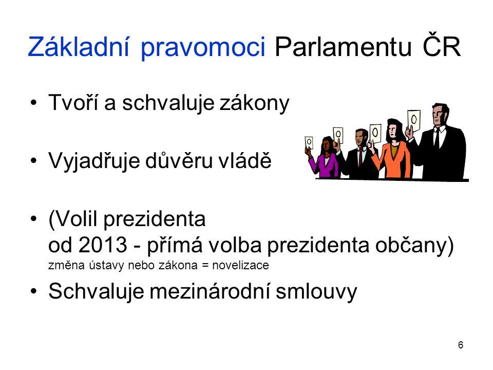 Základní pravomoci Parlamentu ČR Tvoří a schvaluje zákony Vyjadřuje důvěru vládě (Volil prezidenta od 2013 - přímá volba prezidenta občany) změna ústa