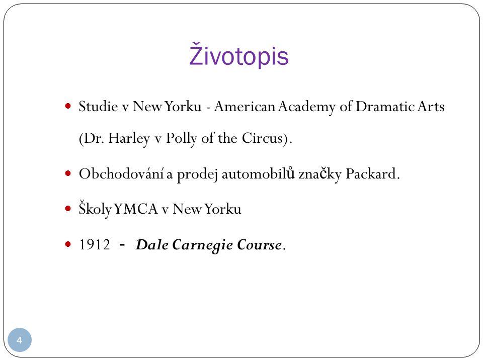 Životopis Studie v New Yorku - American Academy of Dramatic Arts (Dr.