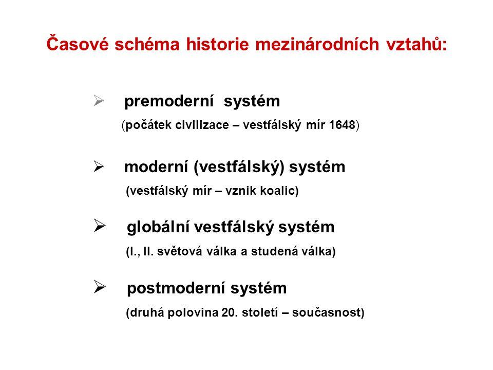 Časové schéma historie mezinárodních vztahů:  premoderní systém (počátek civilizace – vestfálský mír 1648)  moderní (vestfálský) systém (vestfálský