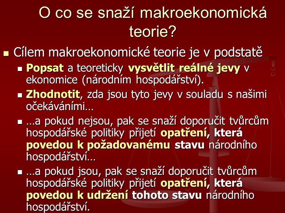 O co se snaží makroekonomická teorie? Cílem makroekonomické teorie je v podstatě Cílem makroekonomické teorie je v podstatě Popsat a teoreticky vysvět