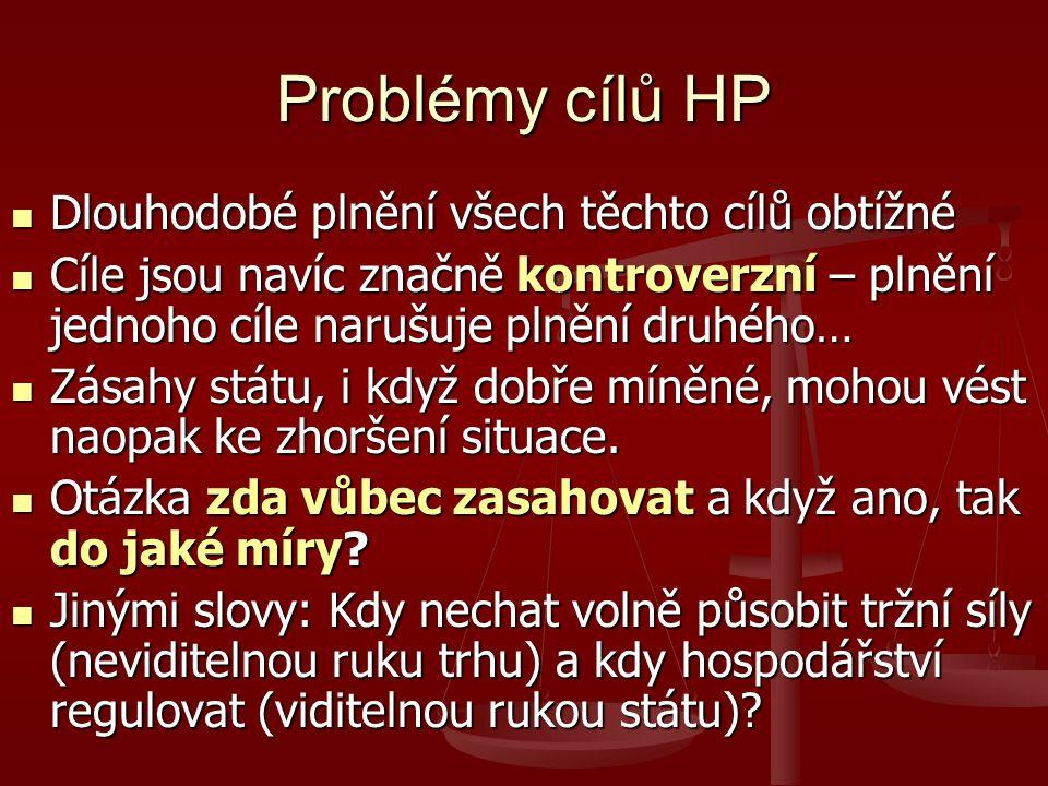 Problémy cílů HP Dlouhodobé plnění všech těchto cílů obtížné Dlouhodobé plnění všech těchto cílů obtížné Cíle jsou navíc značně kontroverzní – plnění