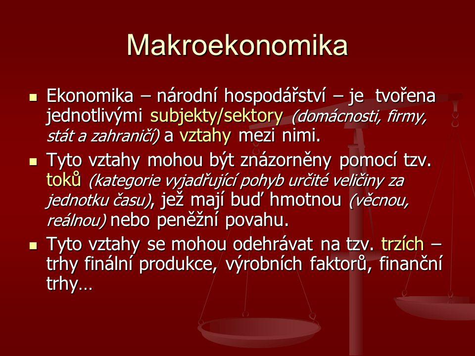 Makroekonomika Ekonomika – národní hospodářství – je tvořena jednotlivými subjekty/sektory (domácnosti, firmy, stát a zahraničí) a vztahy mezi nimi. E