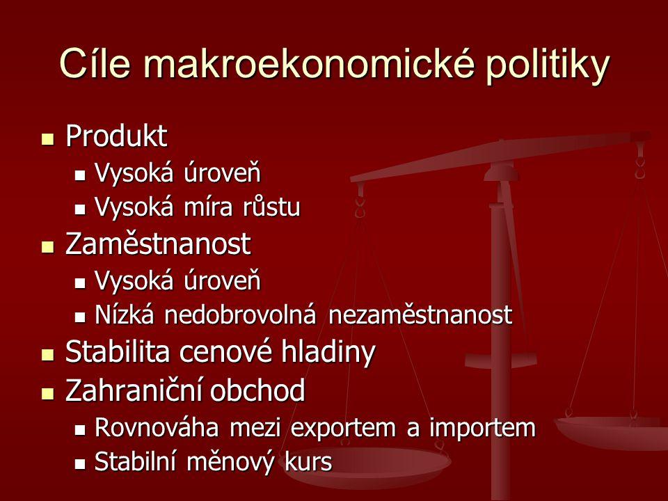 Cíle makroekonomické politiky Produkt Produkt Vysoká úroveň Vysoká úroveň Vysoká míra růstu Vysoká míra růstu Zaměstnanost Zaměstnanost Vysoká úroveň