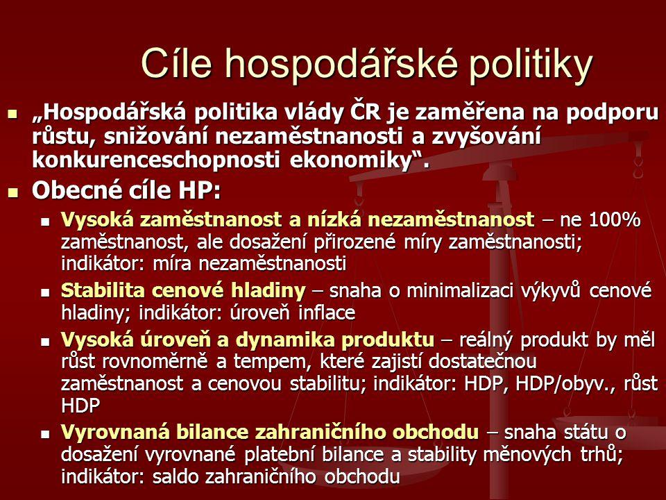 """Cíle hospodářské politiky """"Hospodářská politika vlády ČR je zaměřena na podporu růstu, snižování nezaměstnanosti a zvyšování konkurenceschopnosti ekonomiky ."""