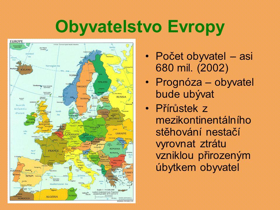 Obyvatelstvo Evropy Počet obyvatel – asi 680 mil. (2002) Prognóza – obyvatel bude ubývat Přírůstek z mezikontinentálního stěhování nestačí vyrovnat zt