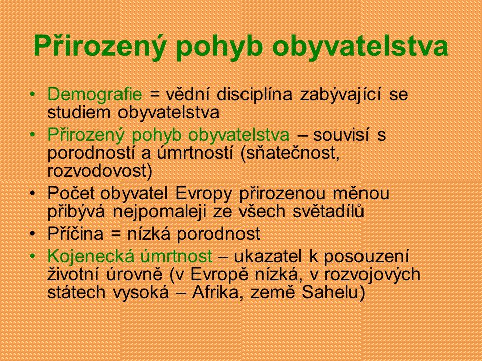 Složky přirozeného přírůstku ve vybraných státech Evropy (2004)