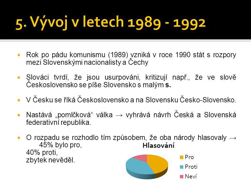  Rok po pádu komunismu (1989) vzniká v roce 1990 stát s rozpory mezi Slovenskými nacionalisty a Čechy  Slováci tvrdí, že jsou usurpováni, kritizují