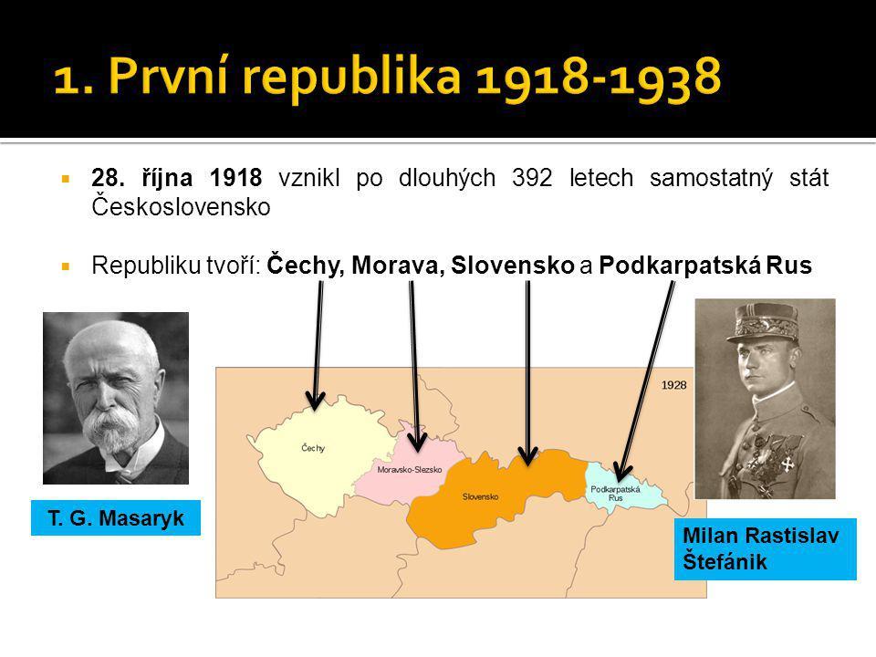  28. října 1918 vznikl po dlouhých 392 letech samostatný stát Československo  Republiku tvoří: Čechy, Morava, Slovensko a Podkarpatská Rus T. G. Mas